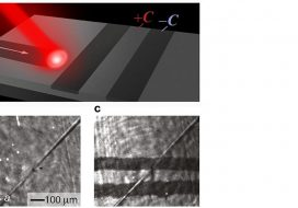 Optical switching of antiferromagnetism